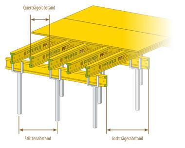 Holzträger H20 5,90 mieten leihen