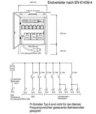 Baustromverteiler - Endverteiler mit elektronischen Zähler mieten leihen