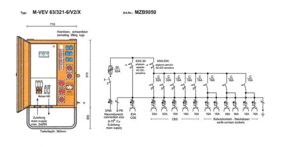 Verteilerschrank M-EV 63/22-6/G/E/X mieten leihen